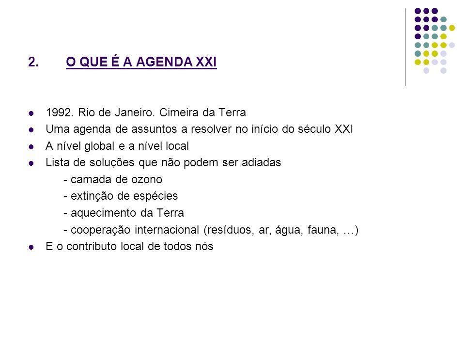 2.O QUE É A AGENDA XXI 1992. Rio de Janeiro.