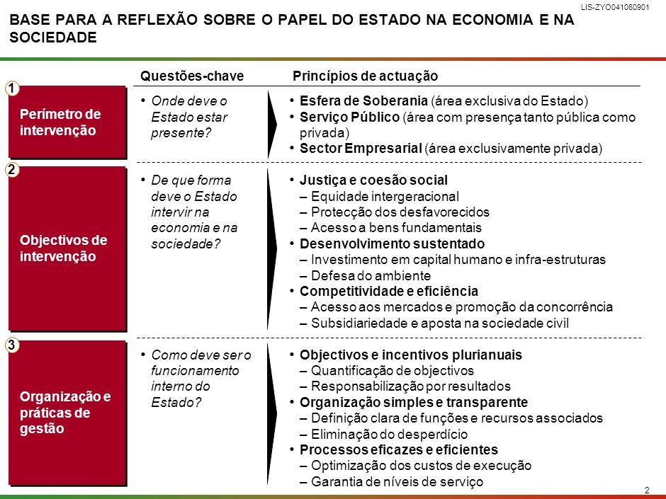 1 LIS-ZYO041060901 ESTRUTURA DO DOCUMENTO Entendimento geral sobre o papel do Estado na economia Iniciativas para a redefinição do papel do Estado Potencial impacto e implicações