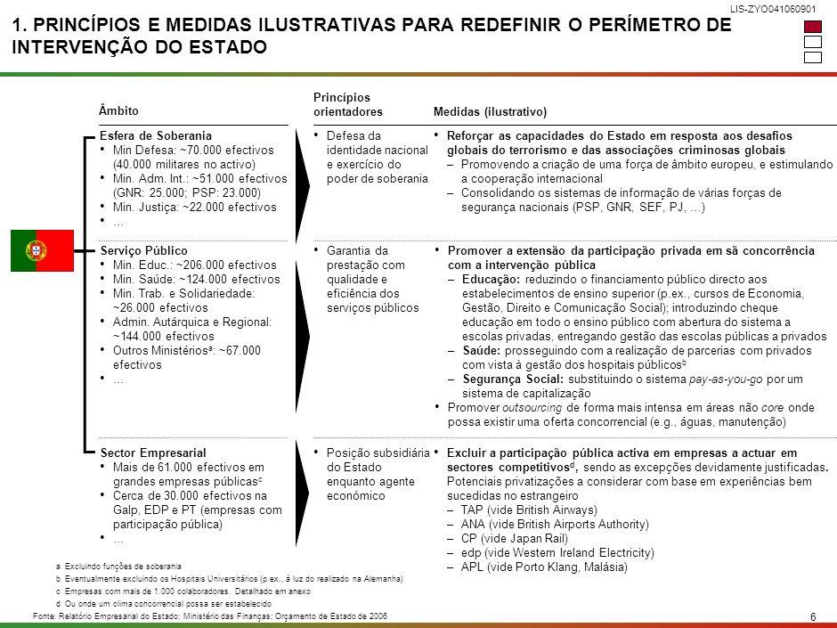 5 LIS-ZYO041060901 1,7 2,4 2,8 3,3 3,1 2,2 1,9 1. PERÍMETRO DE INTERVENÇÃO: PARTICIPAÇÃO EXCESSIVA EM DIVERSOS SECTORES DE ACTIVIDADE Nota:Ver detalhe