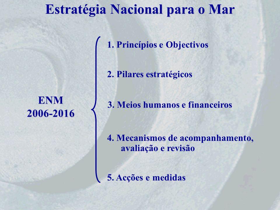 Estratégia Nacional para o Mar ENM2006-2016 1. Princípios e Objectivos 2. Pilares estratégicos 3. Meios humanos e financeiros 4. Mecanismos de acompan