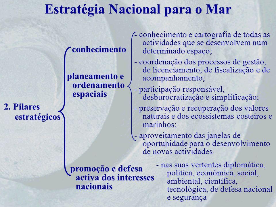 Estratégia Nacional para o Mar 2. Pilares estratégicosconhecimento planeamento e ordenamento espaciais - conhecimento e cartografia de todas as activi