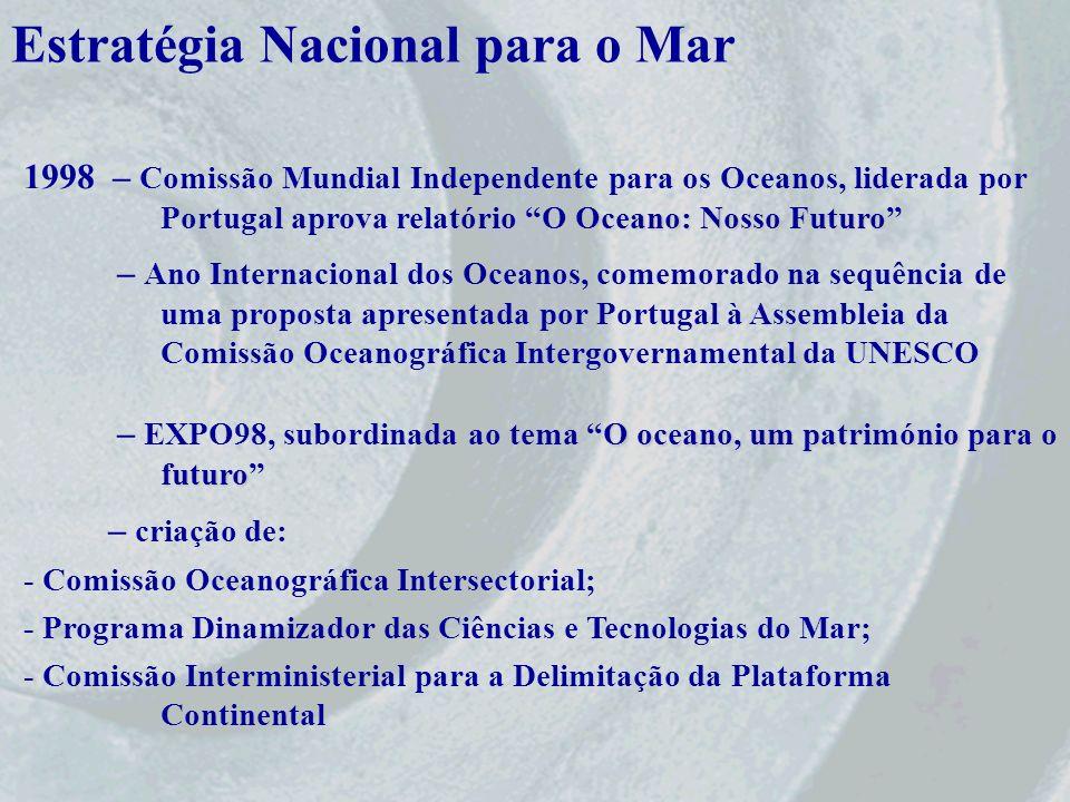 O Oceano: Nosso Futuro 1998 – Comissão Mundial Independente para os Oceanos, liderada por Portugal aprova relatório O Oceano: Nosso Futuro – Ano Inter