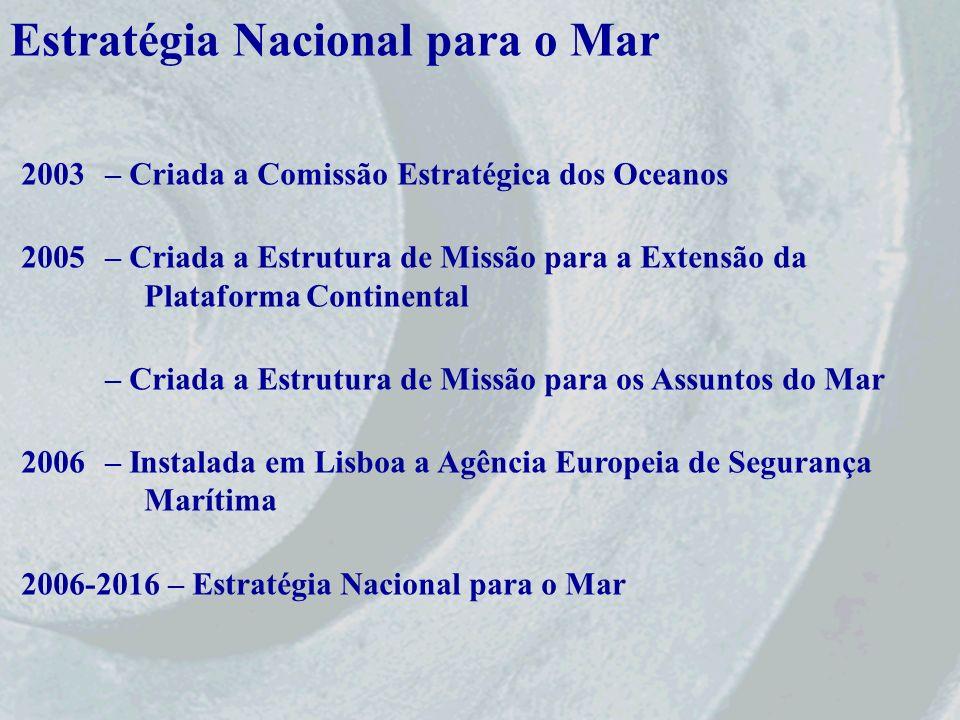 2003 – Criada a Comissão Estratégica dos Oceanos 2005 – Criada a Estrutura de Missão para a Extensão da Plataforma Continental – Criada a Estrutura de