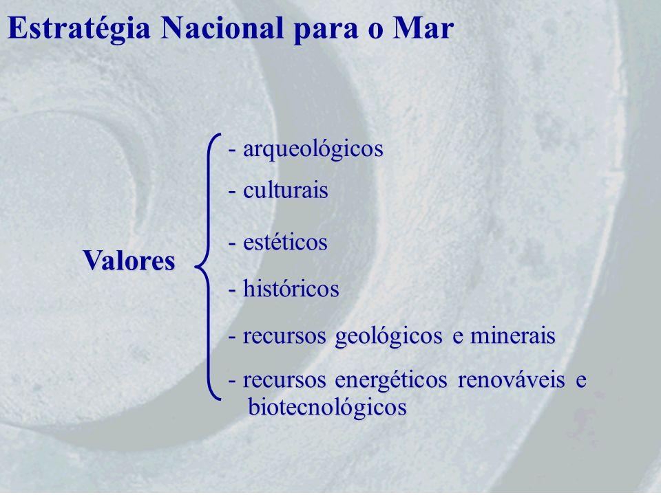 Valores - arqueológicos - culturais - estéticos - históricos - recursos geológicos e minerais - recursos energéticos renováveis e biotecnológicos Estr