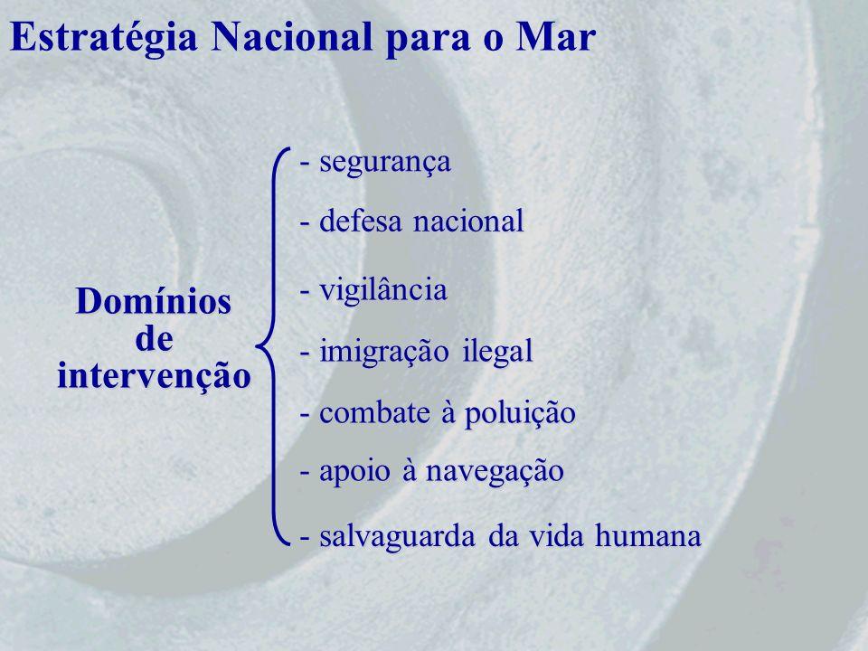 Domínios de intervenção - segurança - defesa nacional - vigilância - imigração ilegal - combate à poluição - apoio à navegação - salvaguarda da vida h
