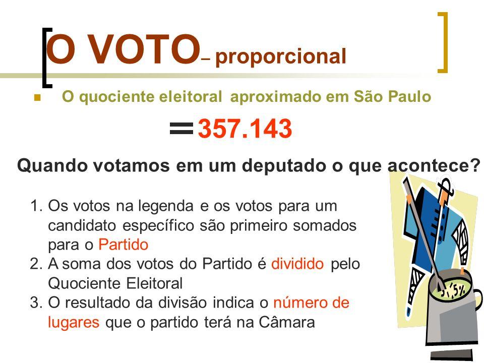 O VOTO – proporcional O quociente eleitoral aproximado em São Paulo 357.143 Quando votamos em um deputado o que acontece? 1.Os votos na legenda e os v
