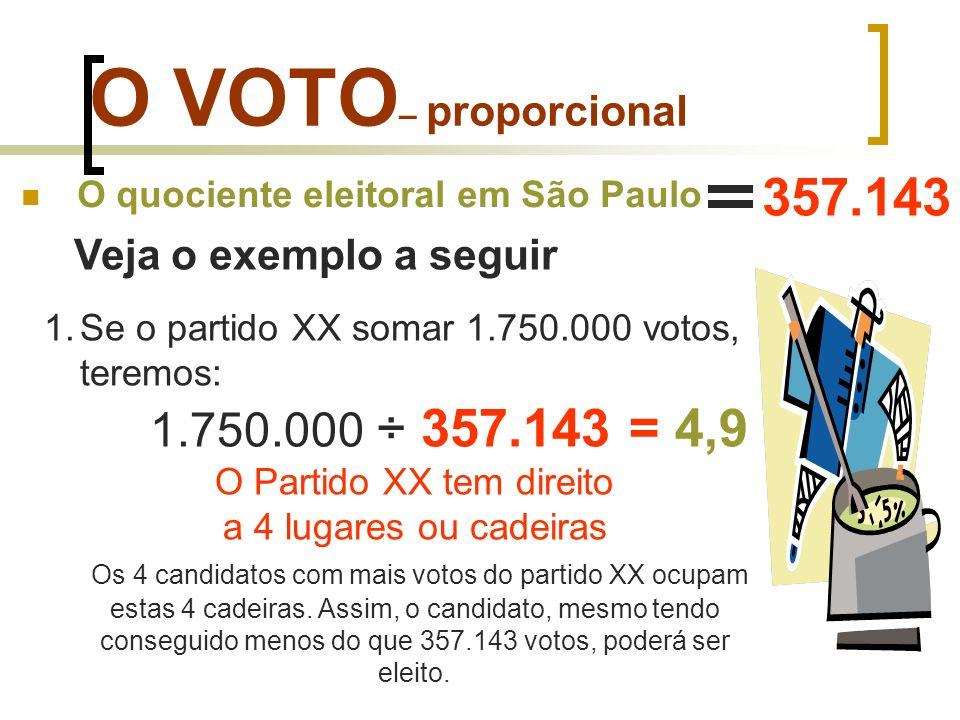 O VOTO – proporcional O quociente eleitoral em São Paulo 357.143 Veja o exemplo a seguir 1.Se o partido XX somar 1.750.000 votos, teremos: 1.750.000 ÷