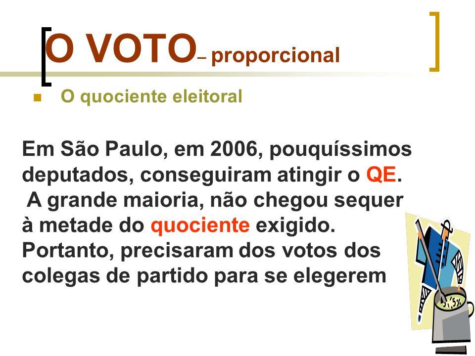 O VOTO – proporcional O quociente eleitoral Em São Paulo, em 2006, pouquíssimos deputados, conseguiram atingir o QE. A grande maioria, não chegou sequ