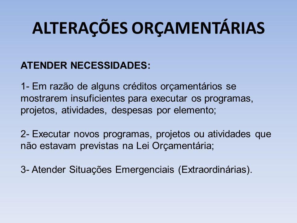 ALTERAÇÕES ORÇAMENTÁRIAS ATENDER NECESSIDADES: 1- Em razão de alguns créditos orçamentários se mostrarem insuficientes para executar os programas, pro
