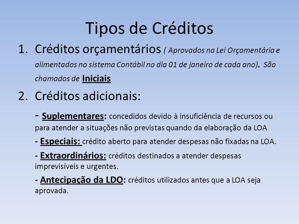 Tipos de Créditos 1.Créditos orçamentários ( Aprovados na Lei Orçamentária e alimentados no sistema Contábil no dia 01 de janeiro de cada ano). São ch