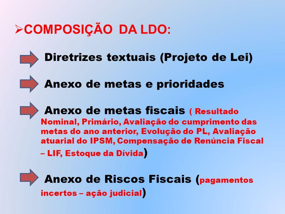 COMPOSIÇÃO DA LDO: Diretrizes textuais (Projeto de Lei) Anexo de metas e prioridades Anexo de metas fiscais ( Resultado Nominal, Primário, Avaliação d