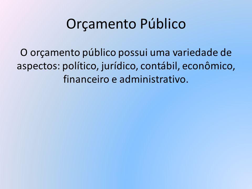 Orçamento Público O orçamento público possui uma variedade de aspectos: político, jurídico, contábil, econômico, financeiro e administrativo.