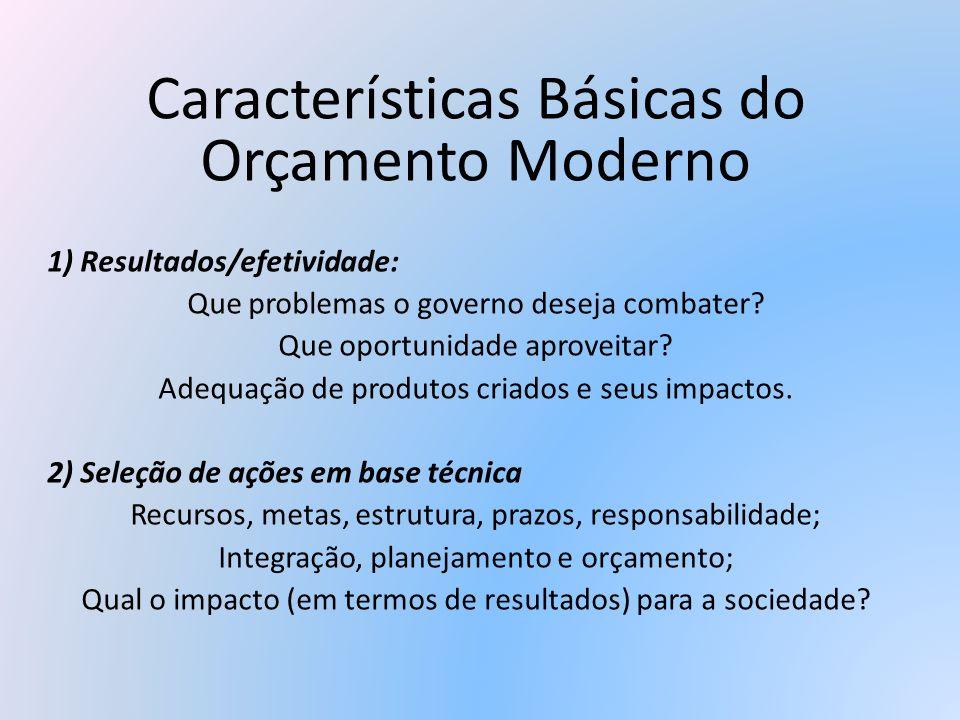 Características Básicas do Orçamento Moderno 1) Resultados/efetividade: Que problemas o governo deseja combater? Que oportunidade aproveitar? Adequaçã