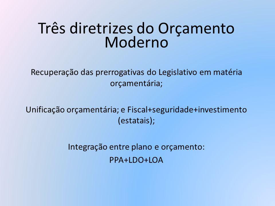 Três diretrizes do Orçamento Moderno Recuperação das prerrogativas do Legislativo em matéria orçamentária; Unificação orçamentária; e Fiscal+seguridad