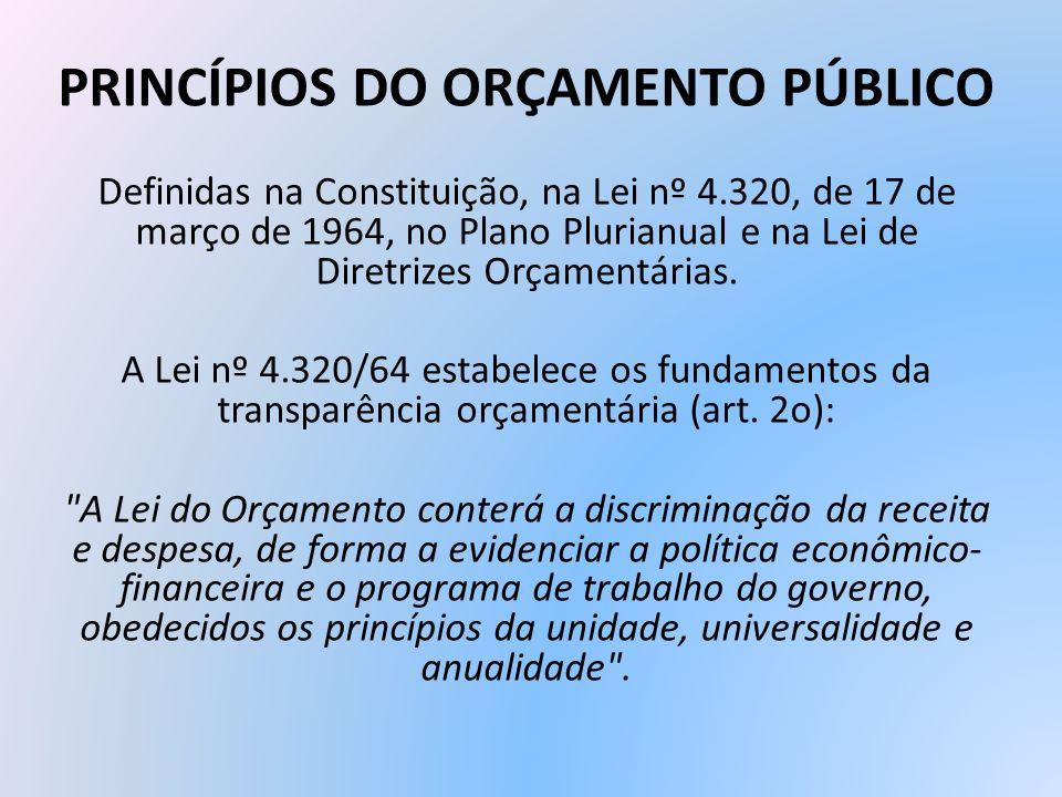 PRINCÍPIOS DO ORÇAMENTO PÚBLICO Definidas na Constituição, na Lei nº 4.320, de 17 de março de 1964, no Plano Plurianual e na Lei de Diretrizes Orçamen