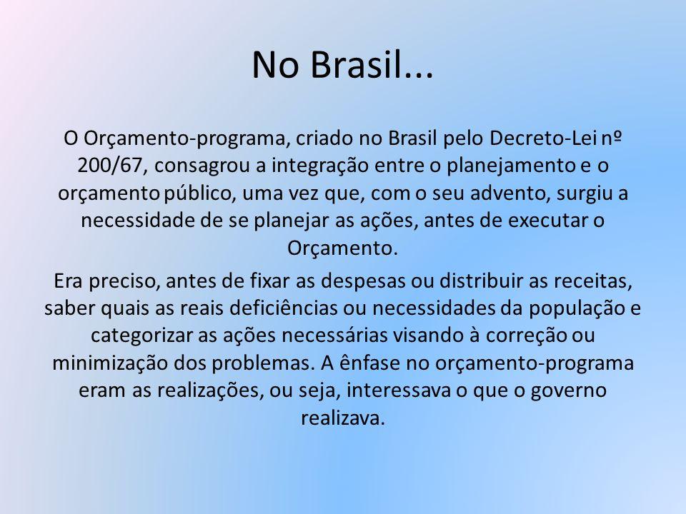 No Brasil... O Orçamento-programa, criado no Brasil pelo Decreto-Lei nº 200/67, consagrou a integração entre o planejamento e o orçamento público, uma