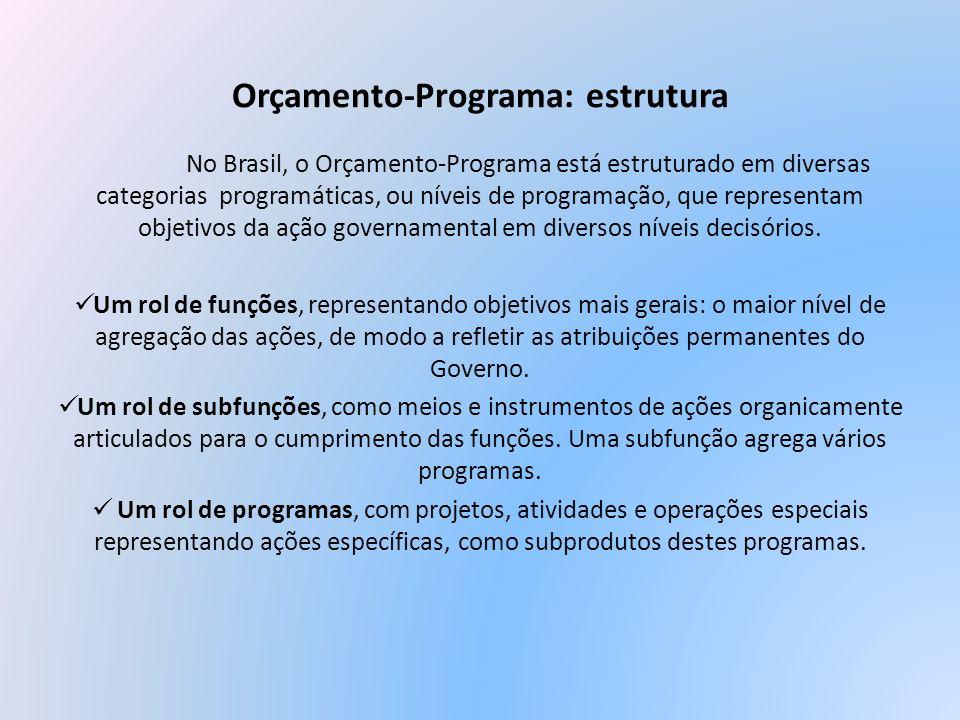 Orçamento-Programa: estrutura No Brasil, o Orçamento-Programa está estruturado em diversas categorias programáticas, ou níveis de programação, que rep