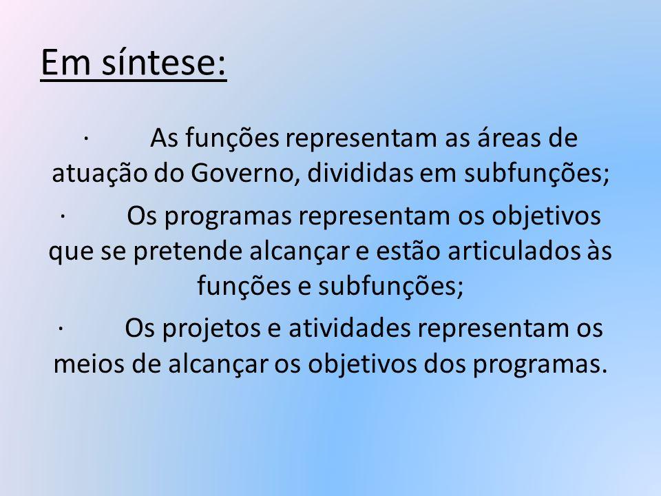 Em síntese: · As funções representam as áreas de atuação do Governo, divididas em subfunções; · Os programas representam os objetivos que se pretende