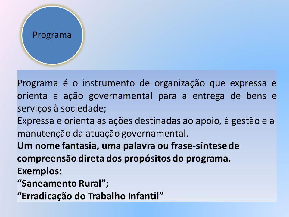 Programa Programa é o instrumento de organização que expressa e orienta a ação governamental para a entrega de bens e serviços à sociedade; Expressa e