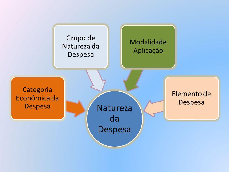 Natureza da Despesa Categoria Econômica da Despesa Grupo de Natureza da Despesa Modalidade Aplicação Elemento de Despesa