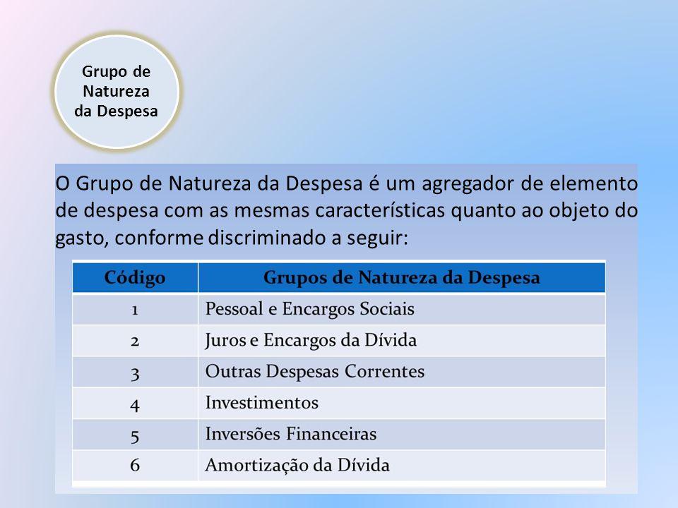Grupo de Natureza da Despesa O Grupo de Natureza da Despesa é um agregador de elemento de despesa com as mesmas características quanto ao objeto do ga
