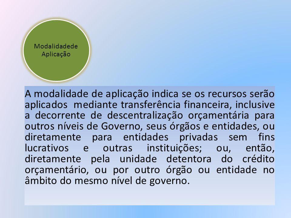 A modalidade de aplicação indica se os recursos serão aplicados mediante transferência financeira, inclusive a decorrente de descentralização orçament
