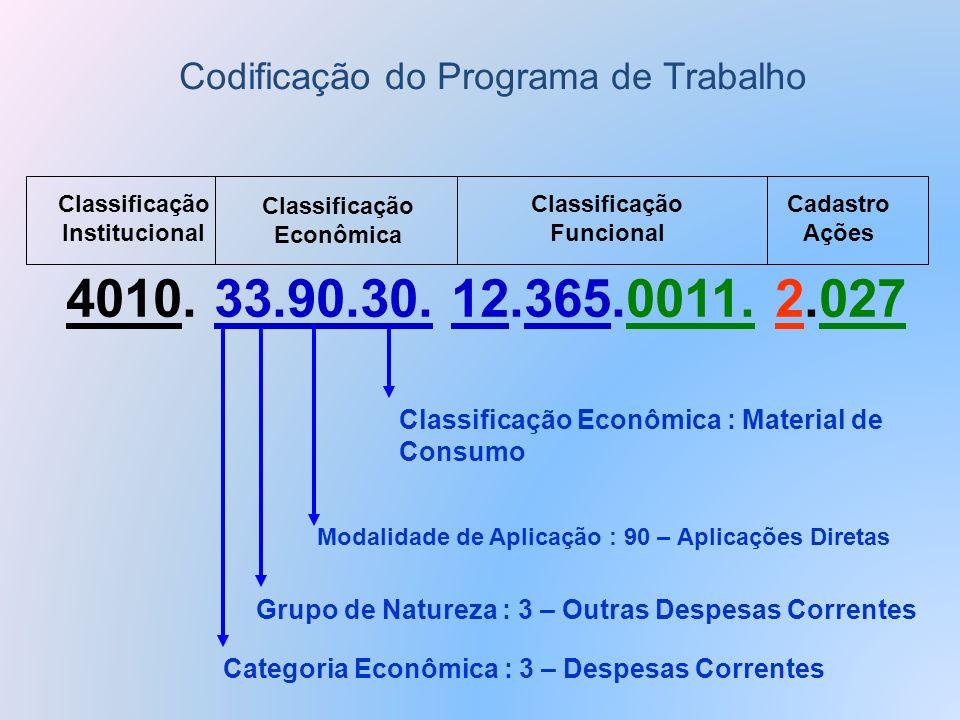 Codificação do Programa de Trabalho 4010. 33.90.30. 12.365.0011. 2.027 Classificação Econômica : Material de Consumo Categoria Econômica : 3 – Despesa