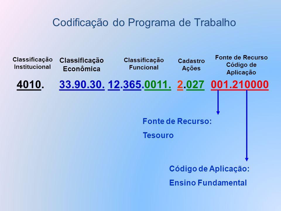Classificação Institucional Classificação Funcional Cadastro Ações Codificação do Programa de Trabalho 4010. 33.90.30. 12.365.0011. 2.027 001.210000 C