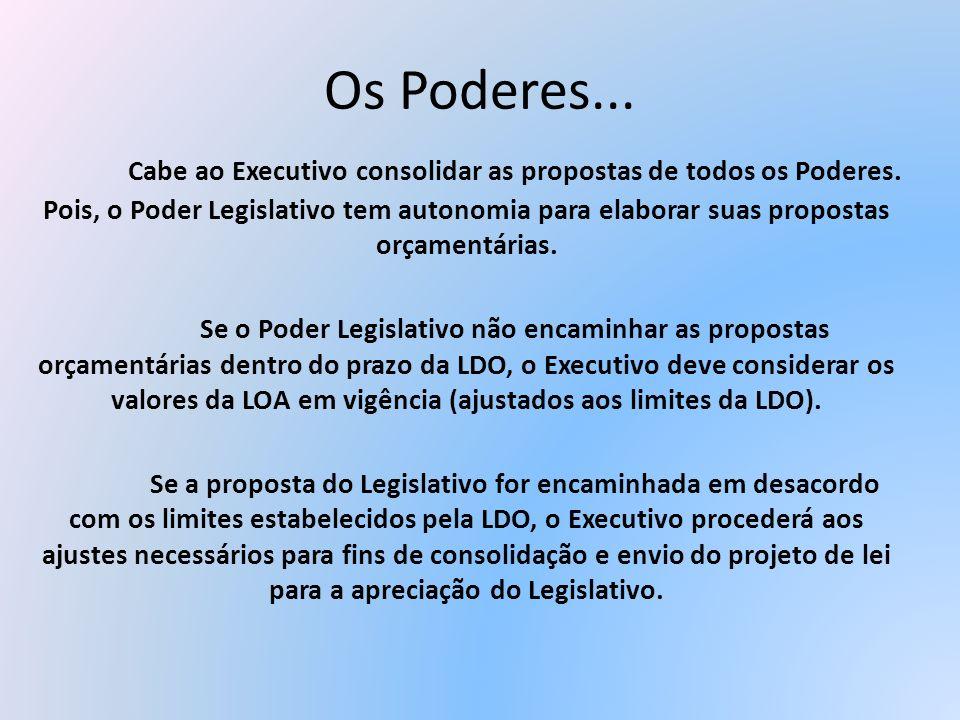 Os Poderes... Cabe ao Executivo consolidar as propostas de todos os Poderes. Pois, o Poder Legislativo tem autonomia para elaborar suas propostas orça