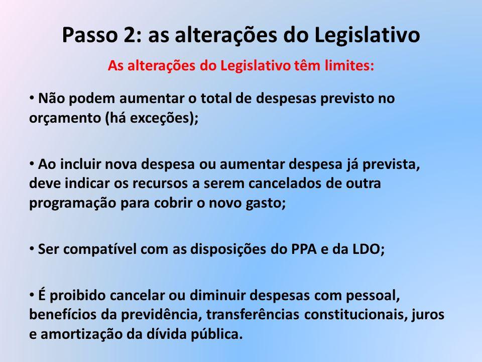 Passo 2: as alterações do Legislativo As alterações do Legislativo têm limites: Não podem aumentar o total de despesas previsto no orçamento (há exceç