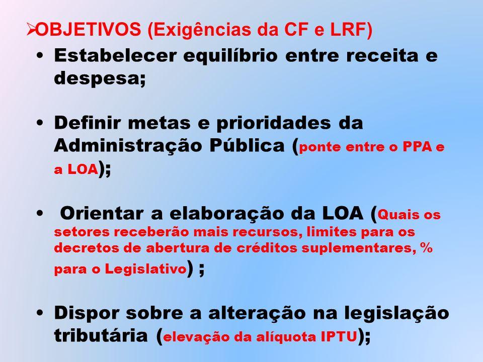 Estabelecer equilíbrio entre receita e despesa; Definir metas e prioridades da Administração Pública ( ponte entre o PPA e a LOA ); Orientar a elabora