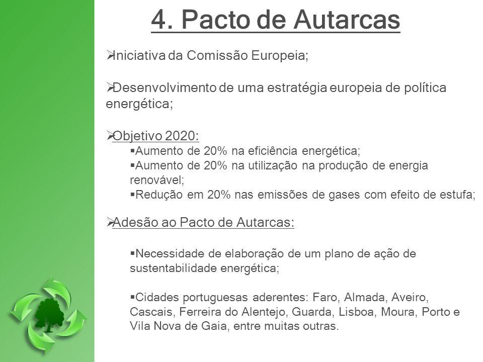 4. Pacto de Autarcas Iniciativa da Comissão Europeia; Desenvolvimento de uma estratégia europeia de política energética; Objetivo 2020: Aumento de 20%