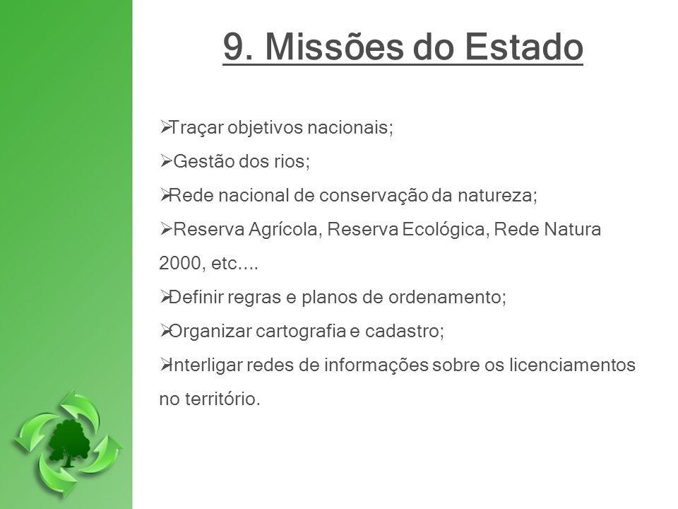9. Missões do Estado Traçar objetivos nacionais; Gestão dos rios; Rede nacional de conservação da natureza; Reserva Agrícola, Reserva Ecológica, Rede