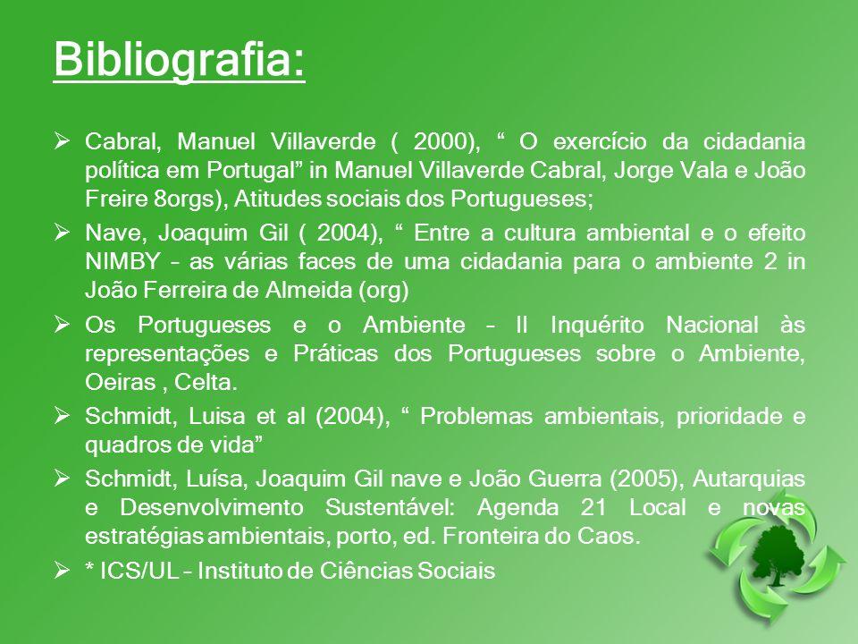 Bibliografia: Cabral, Manuel Villaverde ( 2000), O exercício da cidadania política em Portugal in Manuel Villaverde Cabral, Jorge Vala e João Freire 8