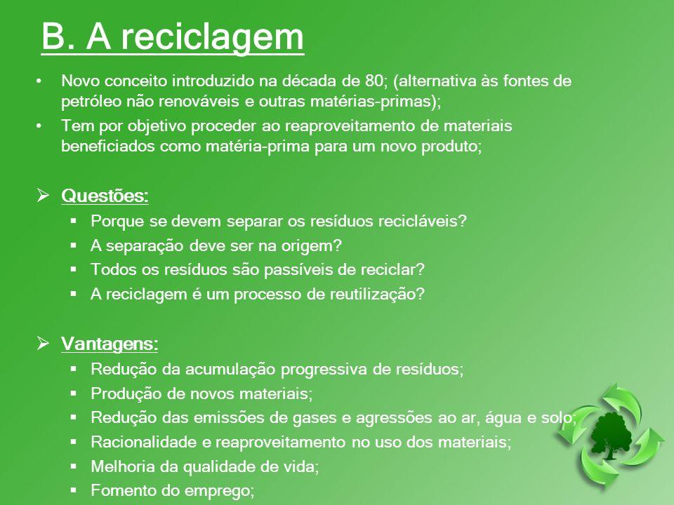 B. A reciclagem Novo conceito introduzido na década de 80; (alternativa às fontes de petróleo não renováveis e outras matérias-primas); Tem por objeti