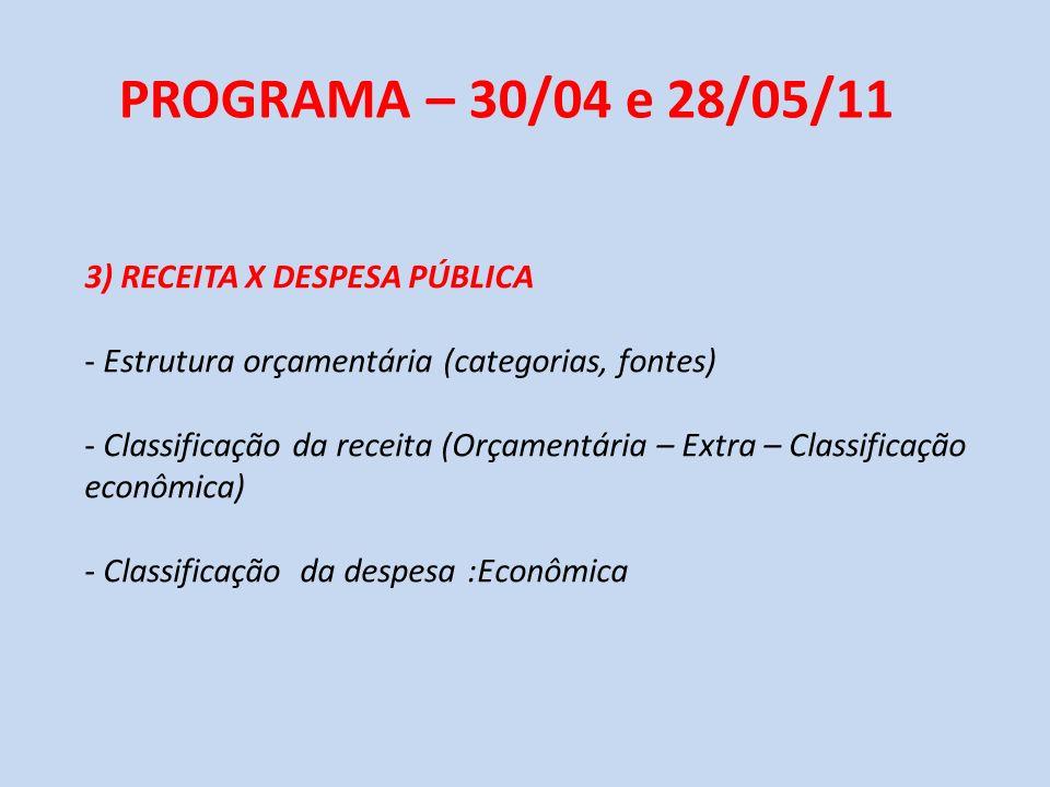 3) RECEITA X DESPESA PÚBLICA - Estrutura orçamentária (categorias, fontes) - Classificação da receita (Orçamentária – Extra – Classificação econômica)