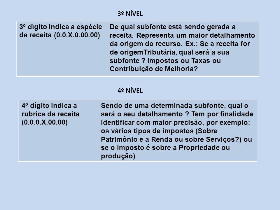3º dígito indica a espécie da receita (0.0.X.0.00.00) De qual subfonte está sendo gerada a receita. Representa um maior detalhamento da origem do recu