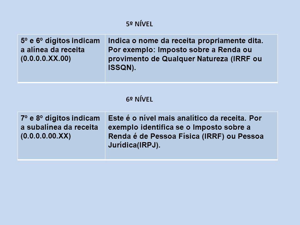 5º e 6º dígitos indicam a alínea da receita (0.0.0.0.XX.00) Indica o nome da receita propriamente dita. Por exemplo: Imposto sobre a Renda ou provimen