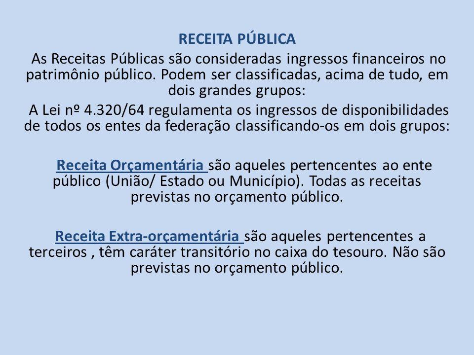 RECEITA PÚBLICA As Receitas Públicas são consideradas ingressos financeiros no patrimônio público. Podem ser classificadas, acima de tudo, em dois gra