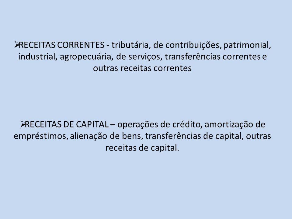 RECEITAS CORRENTES - tributária, de contribuições, patrimonial, industrial, agropecuária, de serviços, transferências correntes e outras receitas corr