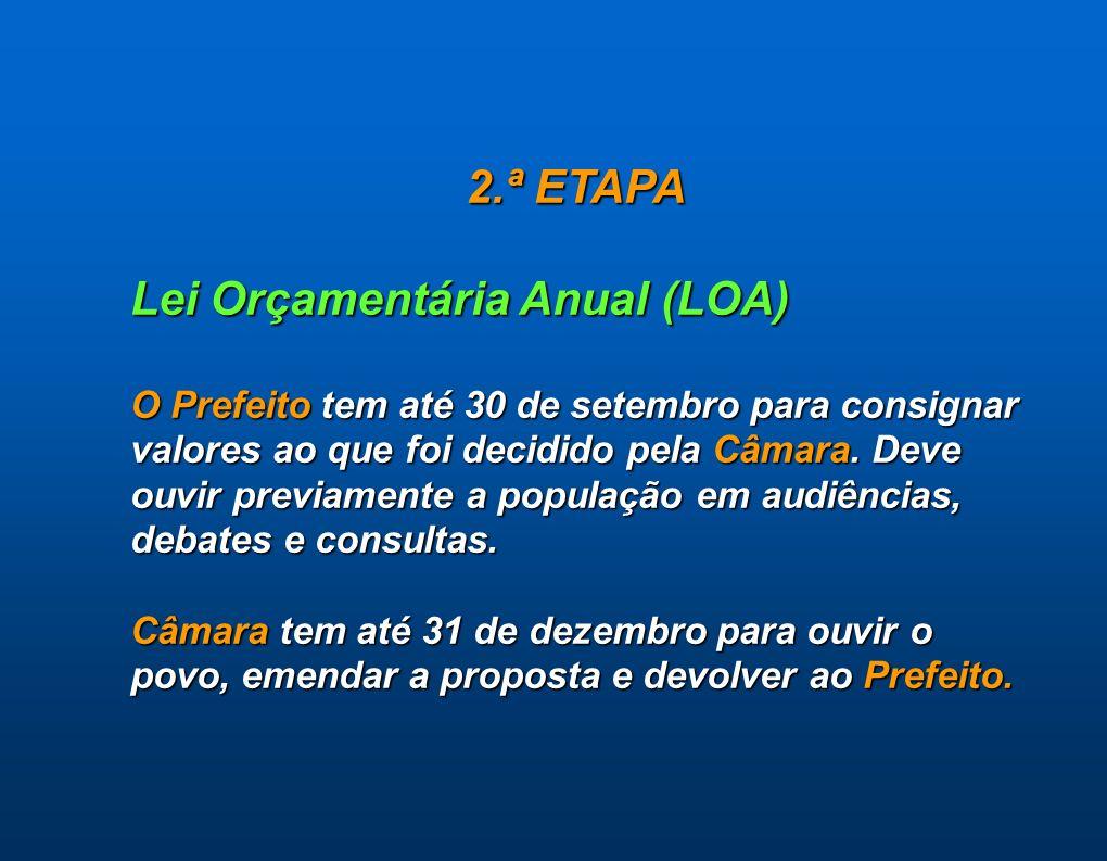 2.ª ETAPA Lei Orçamentária Anual (LOA) O Prefeito tem até 30 de setembro para consignar valores ao que foi decidido pela Câmara. Deve ouvir previament