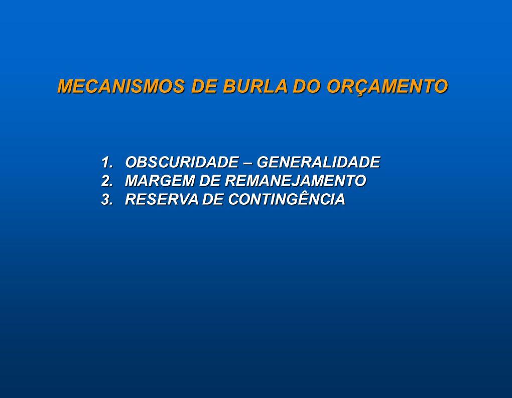 MECANISMOS DE BURLA DO ORÇAMENTO 1.OBSCURIDADE – GENERALIDADE 2.MARGEM DE REMANEJAMENTO 3.RESERVA DE CONTINGÊNCIA