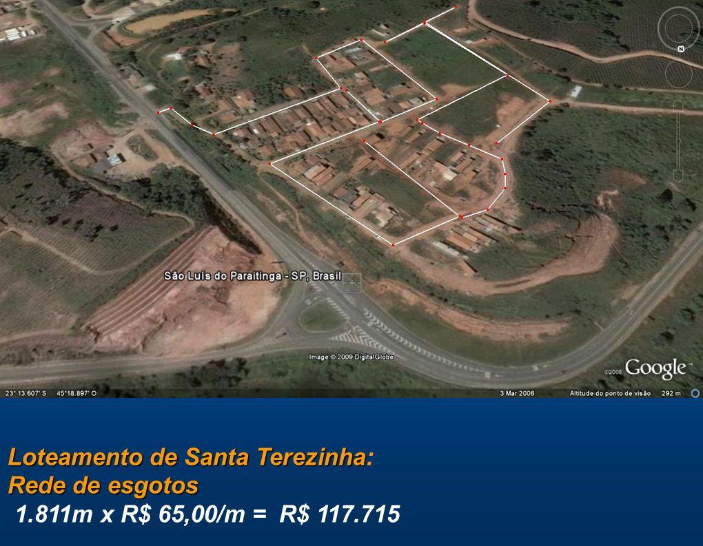 Loteamento de Santa Terezinha Loteamento de Santa Terezinha: Rede de esgotos 1.811m x R$ 65,00/m = R$ 117.715