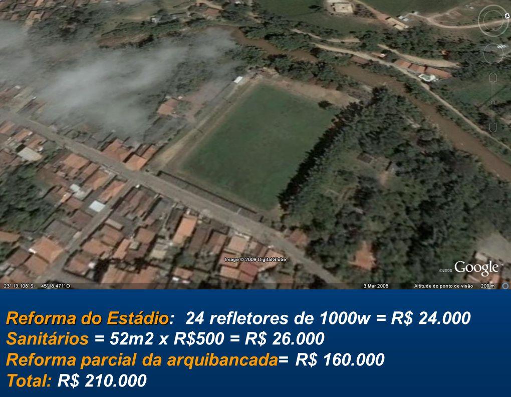 Reforma do Estádio Reforma do Estádio: 24 refletores de 1000w = R$ 24.000 Sanitários = 52m2 x R$500 = R$ 26.000 Reforma parcial da arquibancada= R$ 16