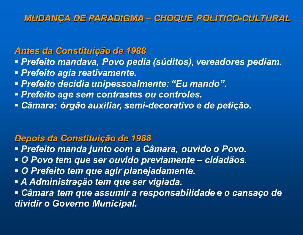 MUDANÇA DE PARADIGMA – CHOQUE POLÍTICO-CULTURAL Antes da Constituição de 1988 Prefeito mandava, Povo pedia (súditos), vereadores pediam. Prefeito agia