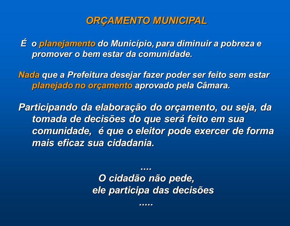 Distrito de Catuçaba Velório: Reforma do posto policial: 12m2 x R$500/m2 = R$ 6.000 Distrito de Catuçaba Velório: salão + copa + sanitários -35m2 x R$500/m2 = R$ 17.500 Reforma do posto policial: 12m2 x R$500/m2 = R$ 6.000