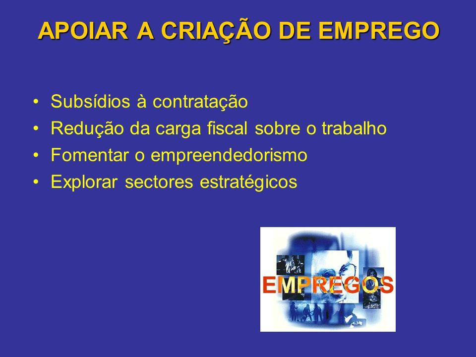 APOIAR A CRIAÇÃO DE EMPREGO Subsídios à contratação Redução da carga fiscal sobre o trabalho Fomentar o empreendedorismo Explorar sectores estratégicos