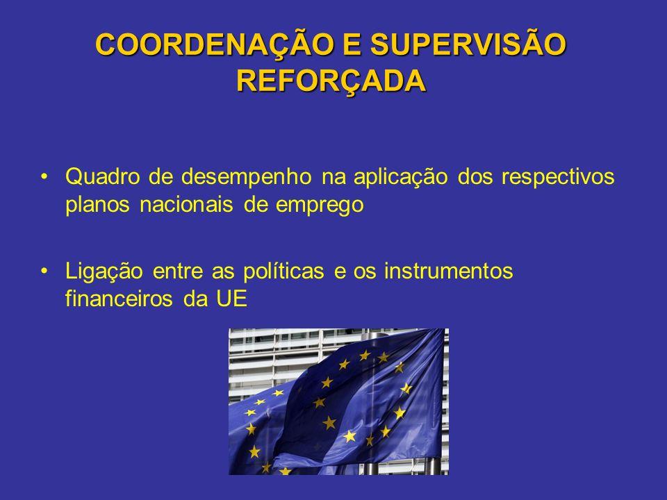 COORDENAÇÃO E SUPERVISÃO REFORÇADA Quadro de desempenho na aplicação dos respectivos planos nacionais de emprego Ligação entre as políticas e os instrumentos financeiros da UE