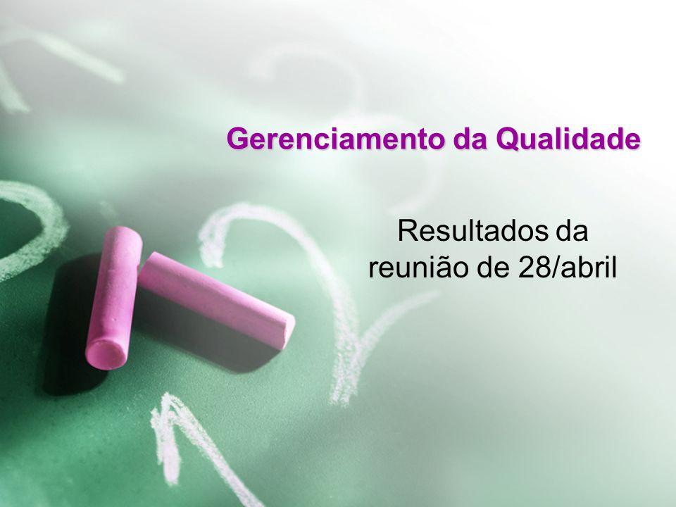 Gerenciamento da Qualidade Resultados da reunião de 28/abril