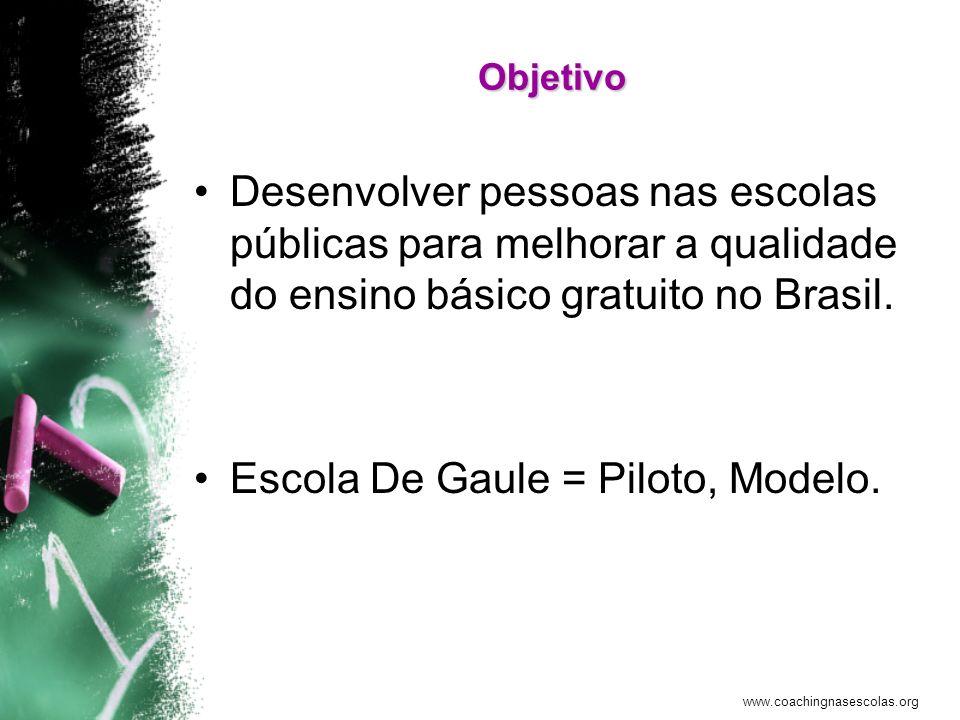 www.coachingnasescolas.org Objetivo Desenvolver pessoas nas escolas públicas para melhorar a qualidade do ensino básico gratuito no Brasil. Escola De